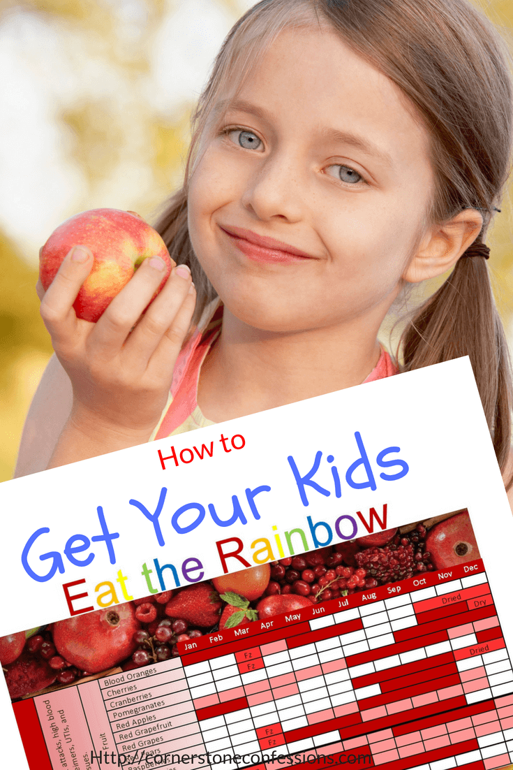 Free download!  Eat the Rainbow Chart complete with fun activities to encourage kids to eat more veggies!